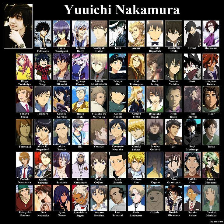 Poster of Yuichi Nakamura featuring all anime characters he dubbed.