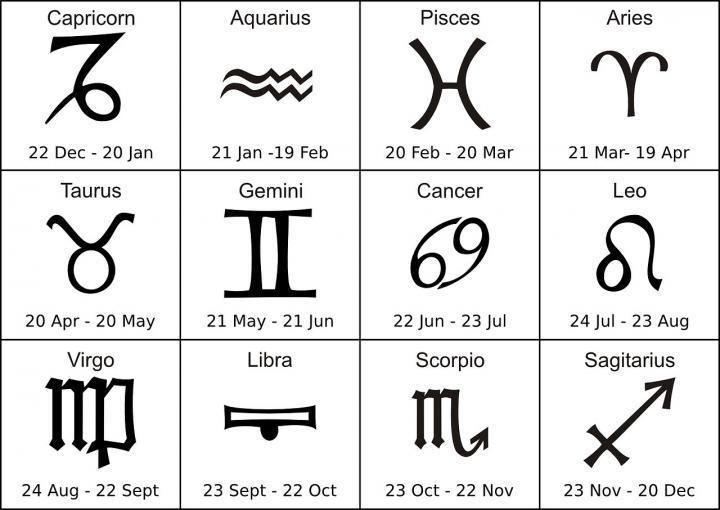 Zodiac Mercury Retrograde and Zodiac Signs The Old Farmer39s Almanac