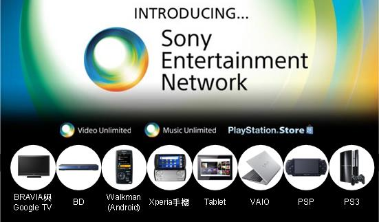 Sony Entertainment Network By Mithil Gaikwad - Alchetron